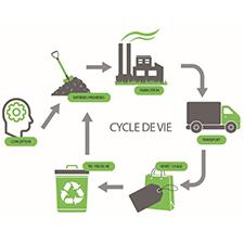 Avec EcoproDDuire, innover pour un bénéfice durable